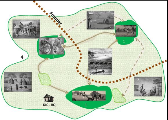 KLC_diagram